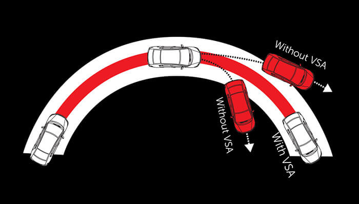 Vehicle-Stability-Assist-(VSA)